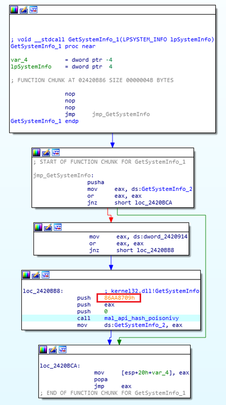 Fig1_plugx_call
