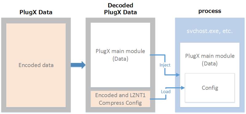 Fig4_plugx_new