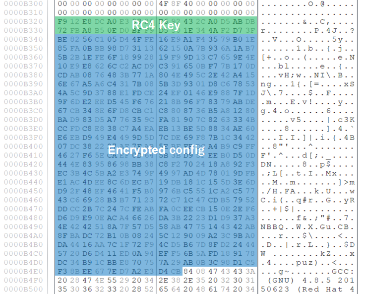 Encrypted configuration and encryption key class=