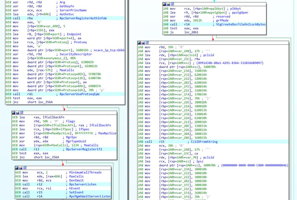 Part of code attempting privilege escalation