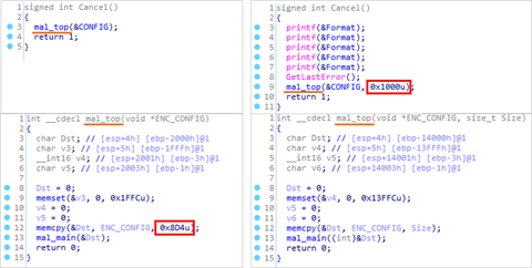 """Bug in Malware """"TSCookie"""" - Fails to Read Configuration - (Update)"""