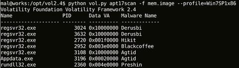 標的型攻撃に使われるマルウエアを検知するVolatility Plugin(2015-10-28)