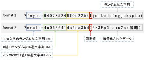 マルウエアDatperをプロキシログから検知する(2017-08-17)