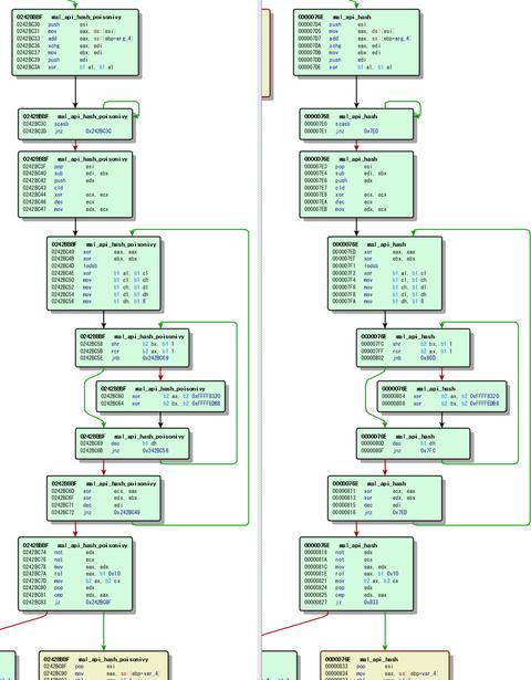 Poison Ivyのコードを取り込んだマルウエアPlugX(2017-01-12)