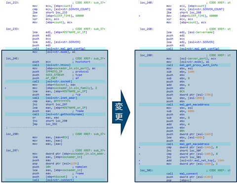 認証プロキシに対応したPoisonIvy(2015-07-08)