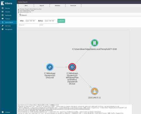 Sysmonログを可視化して端末の不審な挙動を調査~SysmonSearch~(2018-09-06)