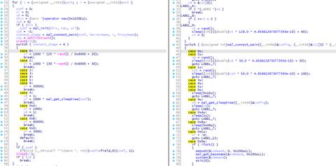 攻撃グループBlackTechが使用するLinux版マルウェア(ELF_PLEAD)