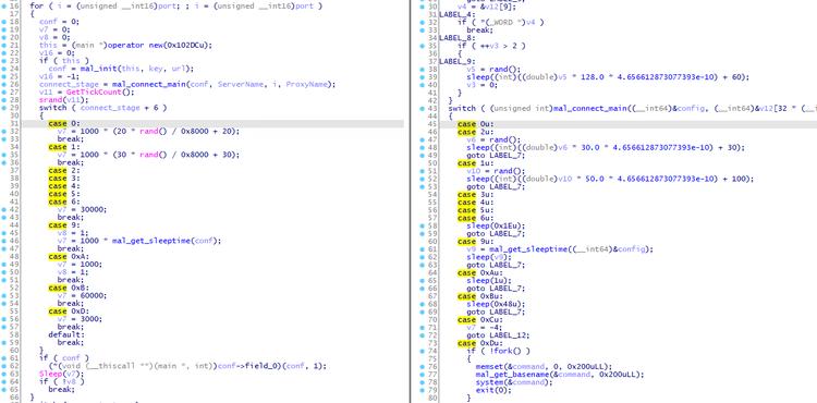ELF_PLEADとPLEADモジュールのコードの比較