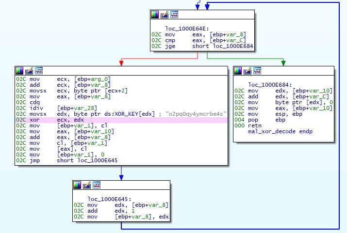 VSingleの文字列の難読化を解除するコード