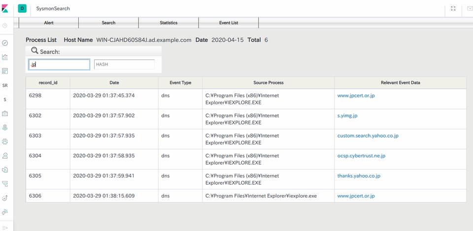 図1: DNS Query イベント