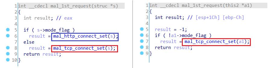 TSCookie のWindows版とLinux版の通信機能の比較